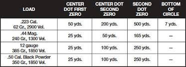 Bdc Reticle Ballistics Chart Holographic Ballistic Reticle Information Eotech