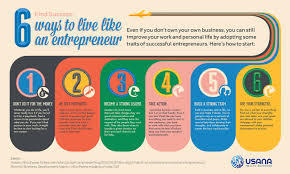 are you becoming an entrepreneur for the right reasons take a 10480556 519386011495085 2509291308305903979 o