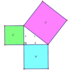 pythagorean theorem