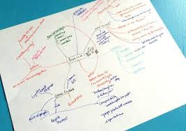 Great pointers for the value of mind mapping and how to get started | Mind  map, Academic journal articles, Mindfulness