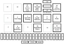 1982 volkswagen rabbit fuse box diagram wiring diagrams terms 1982 volkswagen rabbit fuse box diagram wiring diagram split 1982 volkswagen rabbit fuse box diagram