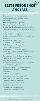215 Phrases De Base En Anglais And More