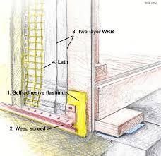 flashing at bottom of exterior walls