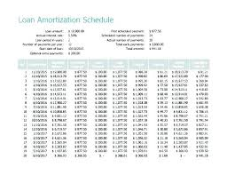 Auto Loan Amortization Schedules Sample Loan Amortization Schedule Excel Template Source On