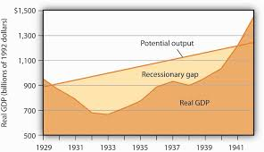 the great depression and keynesian economics principles of  image
