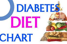 Best Diet Chart For Diabetes