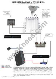 direct tv wiring schematic wiring solutions DirecTV SWM Wiring-Diagram direct tv wiring schematic solutions