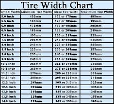 Tire Size Chart Rim Width Best Picture Of Chart Anyimage Org