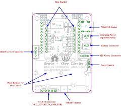 wiring diagrams xbee temperature facbooik com Temperature Switch Wiring Diagram building a wireless temperature sensor with a raspberry pi and temperature switch wiring diagram