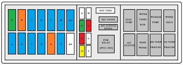 1999 ford windstar van fuse box diagram 1994 Ford Van Fuse Diagram Ford F750 Fuse Box Diagram