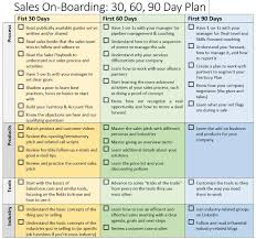 30 60 90 Day Sales Plan Template 30 60 90 Days Sales Plan Template