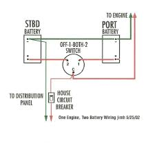 how to wire a boat beginners guide with diagrams new marine Boat Wiring For Dummies boat wiring diagram for dummies manual diagrams inside 2 battery