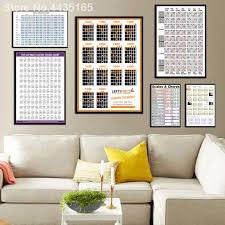 Guitar Scale Wall Chart Guitar Chord Chart Poster Wall Art Piano Chord Instruction Posters And Prints Canvas Painting Picture For Living Room Home Deco
