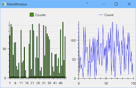 Oxyplot Bar Chart Example Wpf Application With Real Time Data In Oxyplot Charts