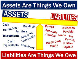 assets and liabilities asset definition and meaning market business news