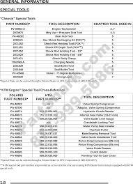 Ktm Vin Chart 2009 Polaris Outlaw 450 525 Service Manual
