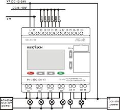profibus wiring diagram with simple pictures diagrams wenkm com profibus connector wiring diagram profibus wiring diagram with simple pictures