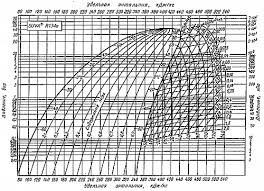 R11 Refrigerant Chart 59 Prototypical R12 Refrigerant Pressure Chart