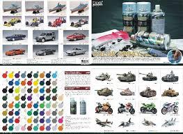 color paint spray plastic models