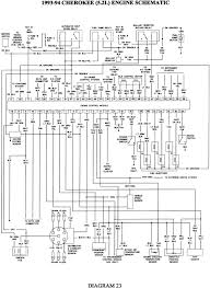 jeep 4 0 engine wiring diagram wiring diagram libraries 91 jeep yj fuse box diagram wiring libraryjeep yj 6 cyl engine diagram u2022 wiring diagram