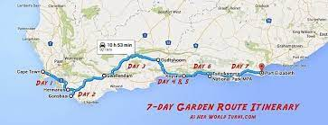 the perfect garden route itinerary