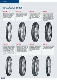 Motorcycle Tire Tread Design Catalogue Mitas By Ion Motoc Issuu