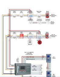 circuit diagram for fire alarm control panel circuit addressable fire alarm control panel wiring diagram wiring on circuit diagram for fire alarm control panel