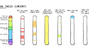 Should you do a PhD? - a flow diagram – Errant Science