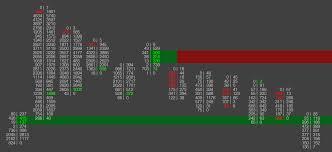 Sierra Chart Order Flow Order Flow Suite Emoji Trading