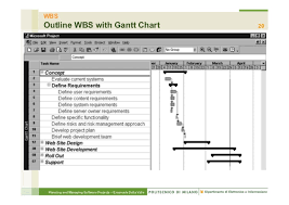 Work Breakdown Structure Vs Gantt Chart Work Breakdown Structure