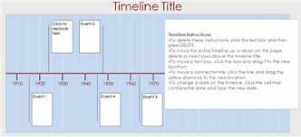 Moving Timeline Template Under Fontanacountryinn Com