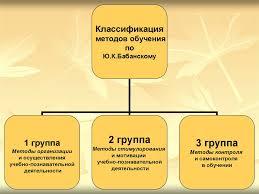 Методы обучения Различные подходы к их классификации Условия  методов обучения по Ю К Бабанскому 1 группа Методы организации и осуществления учебно познавательной деятельности 2 группа Методы стимулирования