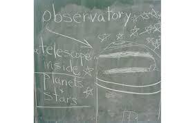 Ecc Blackboard In Classroom