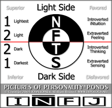 infj personality infj personality type myers and briggs codes 16 personality types