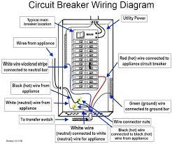 circuit breaker box wiring blonton com and diagram carlplant wiring breaker box diagram at Wiring Breaker Box Diagram