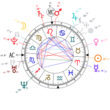James Franco Birth Chart Astrology And Natal Chart Of James Franco Born On 1978 04 19