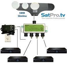 directv swm wiring diagram & directv genie mini wiring diagram directv swm diagram genie at Swm Wiring Diagram