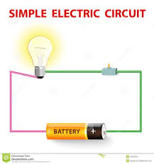 car a simple switch wiring diagram simple switch wiring diagram Simple Light Switch Diagram car, simple switch wiring diagram for kenwood kdc wire double light rosloneknet simple electric circuit simple light switch wiring diagram