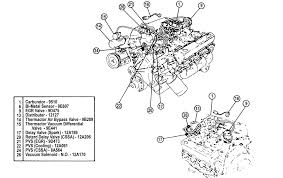 similiar ford 460 engine diagram keywords mach 460 sound system wiring as well 1997 ford 460 engine diagram