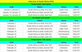 Indian Cricket Team 2018 Schedule