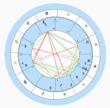 Astrologychart Tumblr