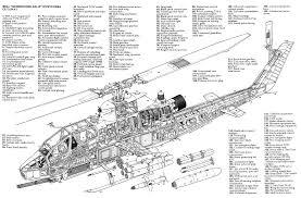 cobra cutaway military aircraft le veon bell cobra cutaway