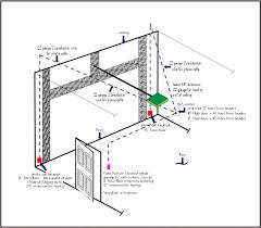 fancy garage door wire how to repair safety sensor wires home garage door safety sensor wiring diagram simple garage door wire wiring schematic garage free diagrams house Garage Door Safety Sensor Wiring Diagram