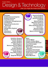What Are Stem Careers Stem Careers Rws Stem