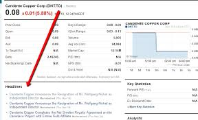 Yahoo Stock Quote Beauteous Javascript How To Get Yahoo Finance Headlines For Specific Symbol