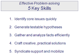 Examples Of Problem Solving Skills In Customer Service Problem Solving Example Magdalene Project Org