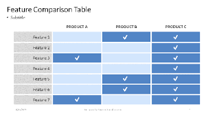 Feature Comparison Table Free Presentation Template For