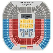 2020 Cma Music Fest Gold Circle 4 Seats Sec 2 Row 7 Side By