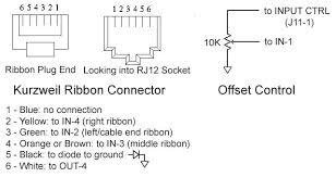 kurzweil wiring diagram wiring diagram libraries kurzweil wiring diagram wiring diagram third levelkurzweil wiring diagram data wiring diagram schema schematic diagram kurzweil
