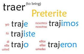 Pin By Eleni Pinzon On Languages Verb Chart Spanish
